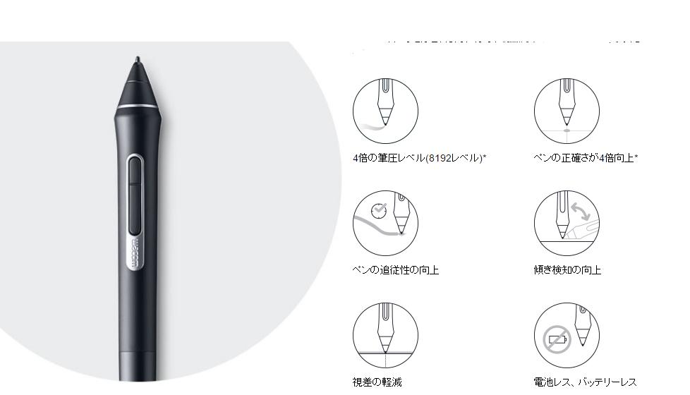 Wacom MobileStudio Pro pen