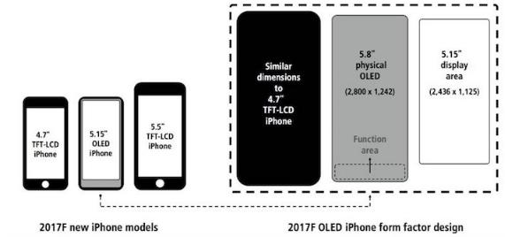 iphone touchbar
