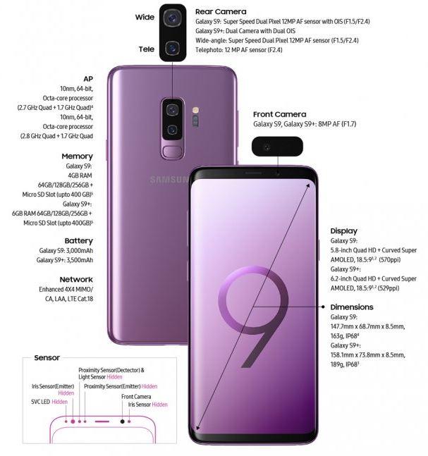 Galaxy S9 spec