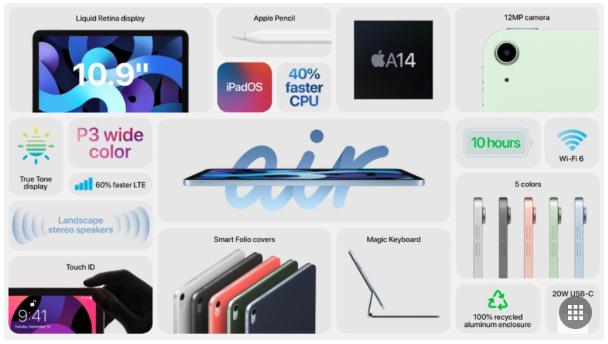 iPad Airの新機能