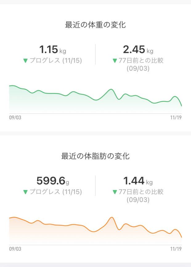 Xiaomi Smarto Scale 2 アプリ
