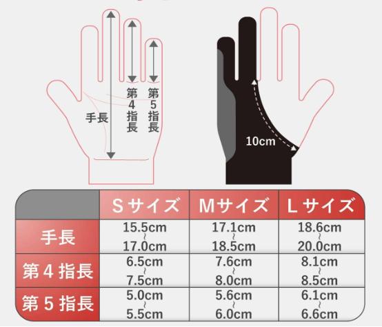 2本指グローブサイズ